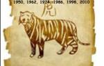 Гороскоп Тигра на 2020 год