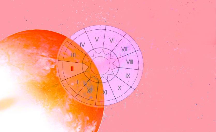 планеты дом 2