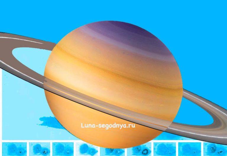сатурн в знаках