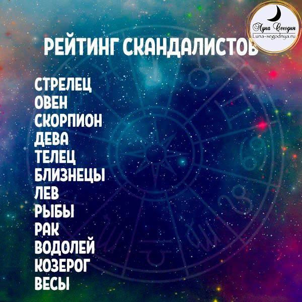 РЕЙТИНГ СКАНДАЛИСТОВ